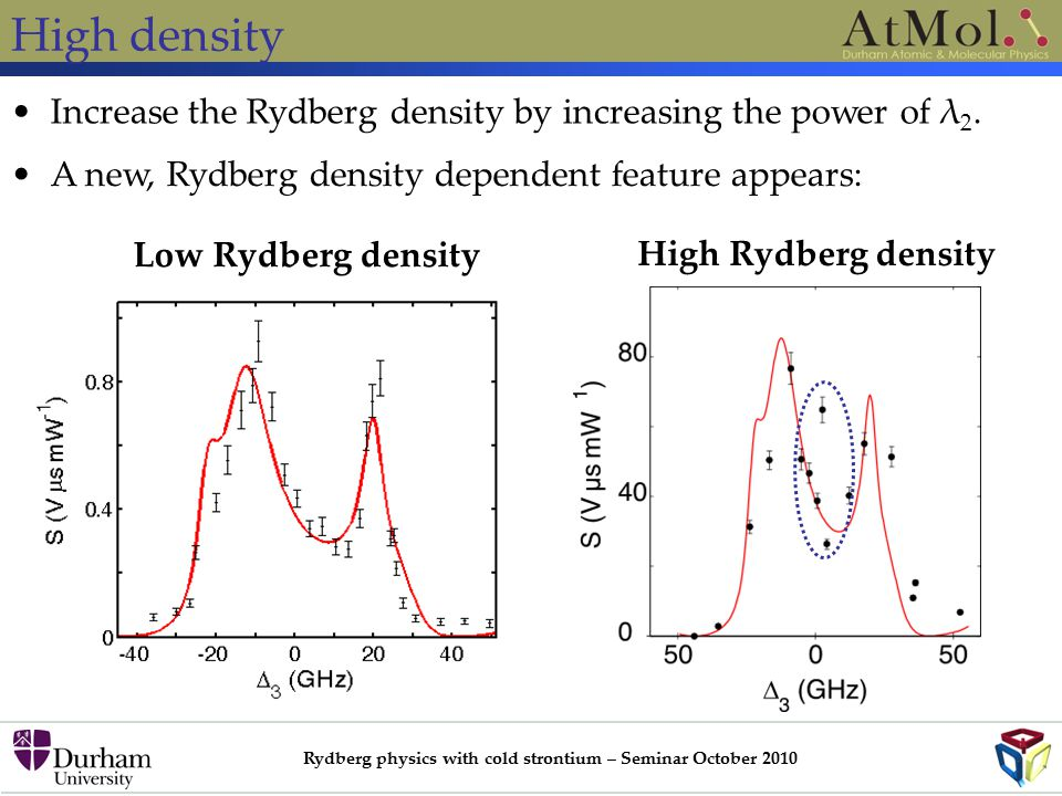 Rydberg physics with cold strontium – Seminar October 2010 High density Increase the Rydberg density by increasing the power of λ 2.