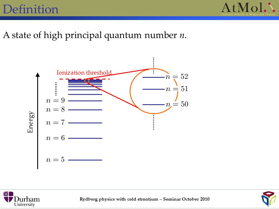 Rydberg physics with cold strontium – Seminar October 2010 Definition A state of high principal quantum number n.