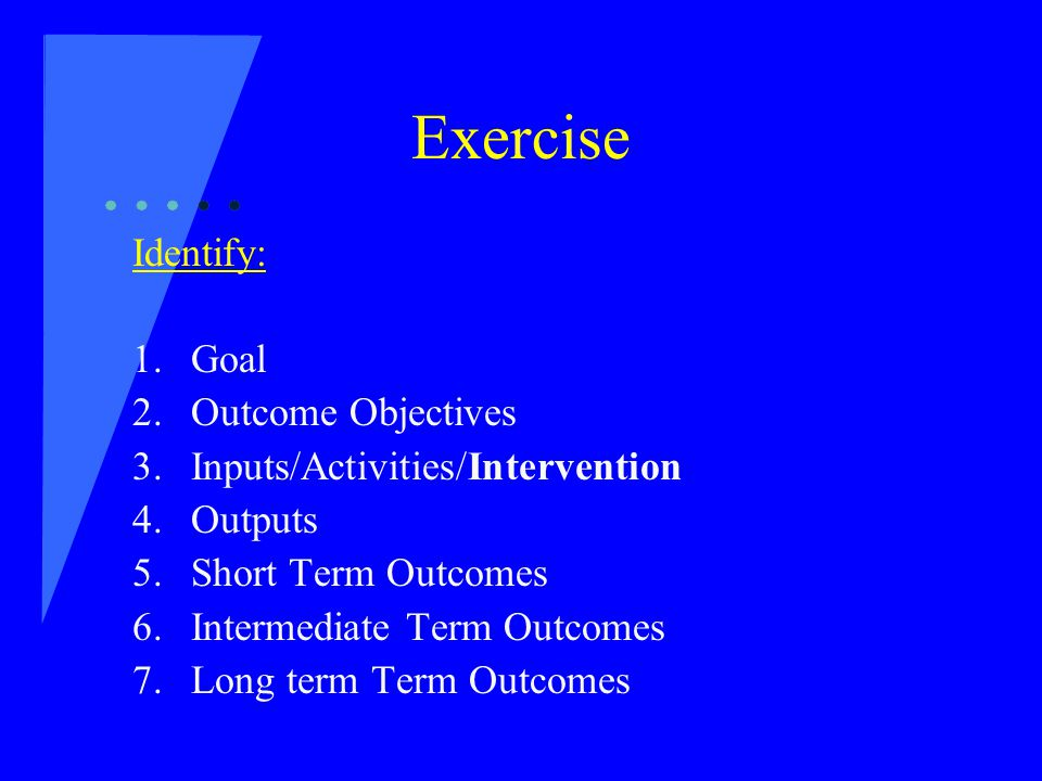 Exercise Identify: 1.Goal 2.Outcome Objectives 3.Inputs/Activities/Intervention 4.Outputs 5.Short Term Outcomes 6.Intermediate Term Outcomes 7.Long term Term Outcomes