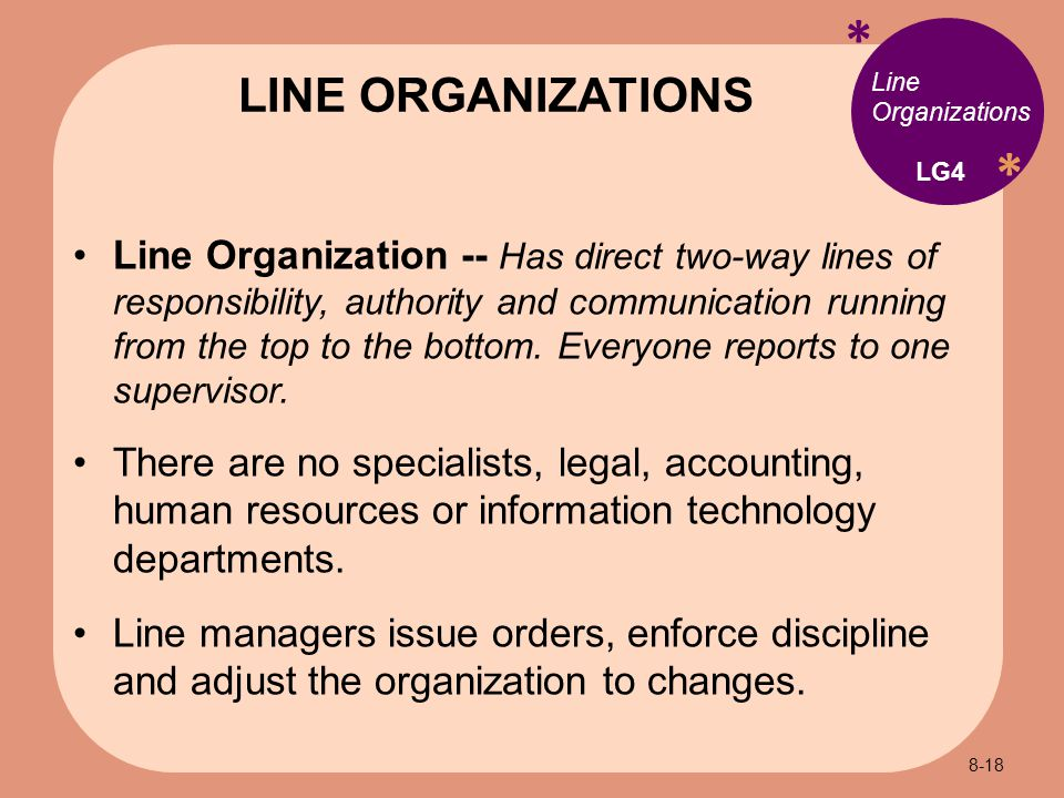 * * Line Organizations Line Organization -- Has direct two-way lines of responsibility, authority and communication running from the top to the bottom.