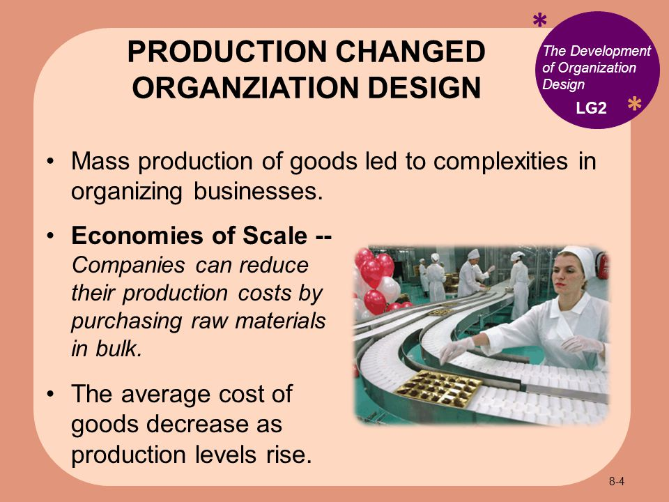 * * The Development of Organization Design Mass production of goods led to complexities in organizing businesses.