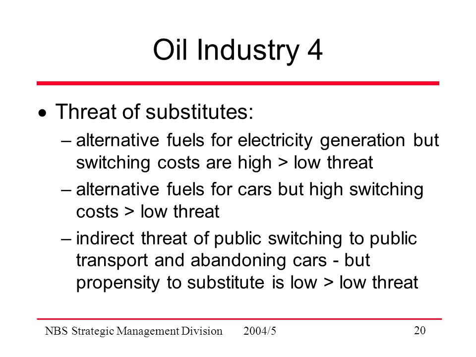 NBS Strategic Management Division 2004/5 20 Oil Industry 4  Threat of substitutes: –alternative fuels for electricity generation but switching costs are high > low threat –alternative fuels for cars but high switching costs > low threat –indirect threat of public switching to public transport and abandoning cars - but propensity to substitute is low > low threat