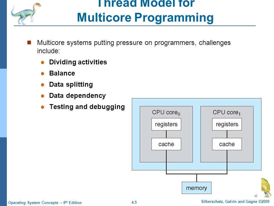 4.5 Silberschatz, Galvin and Gagne ©2009 Operating System Concepts – 8 th Edition Thread Model for Multicore Programming Multicore systems putting pressure on programmers, challenges include: Dividing activities Balance Data splitting Data dependency Testing and debugging