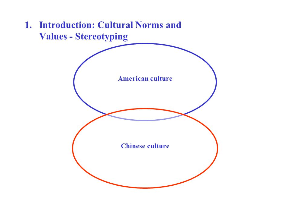 1.Introduction: Cultural Norms and Values - Stereotyping American culture Chinese culture