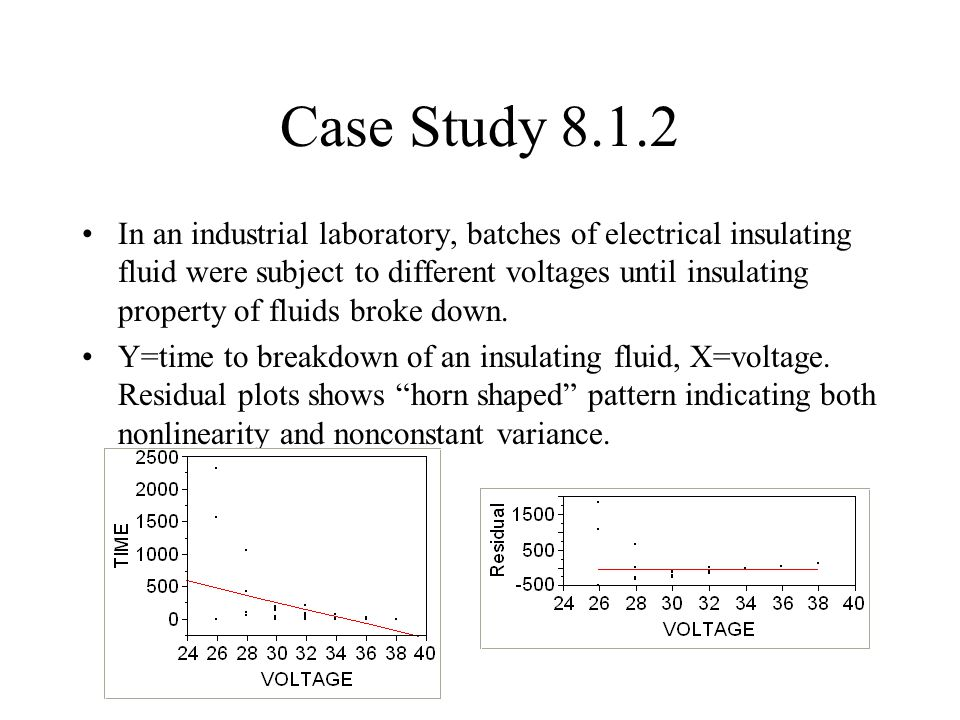 Case Study In an industrial laboratory, batches of electrical insulating fluid were subject to different voltages until insulating property of fluids broke down.