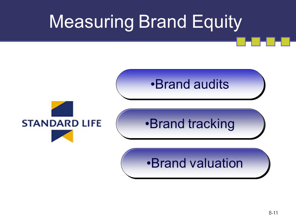 Measuring Brand Equity Brand audits Brand tracking Brand valuation © Copyright 2008 Pearson Education Canada 8-11