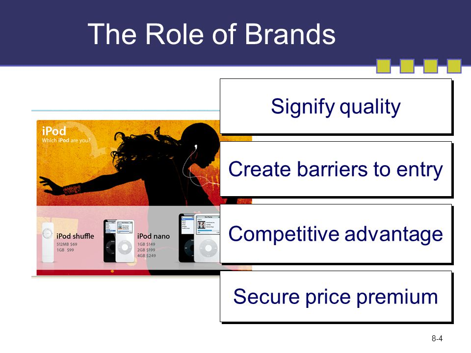 The Role of Brands Signify quality Create barriers to entry Competitive advantage Secure price premium © Copyright 2008 Pearson Education Canada 8-4