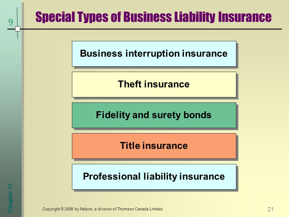 Chapter Copyright © 2008 by Nelson, a division of Thomson Canada Limited Title insurance Fidelity and surety bonds Theft insurance Business interruption insurance Professional liability insurance Special Types of Business Liability Insurance 9