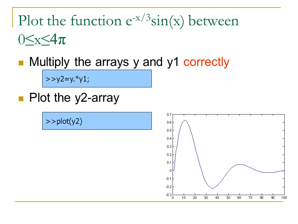 Plot the function e -x/3 sin(x) between 0 ≤ x ≤4π Multiply the arrays y and y1 correctly Plot the y2-array >>y2=y.*y1; >>plot(y2)