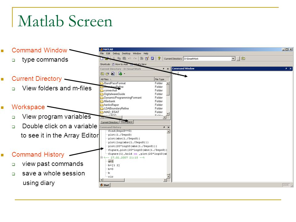 Matlab Screen Command Window  type commands Current Directory  View folders and m-files Workspace  View program variables  Double click on a variable to see it in the Array Editor Command History  view past commands  save a whole session using diary