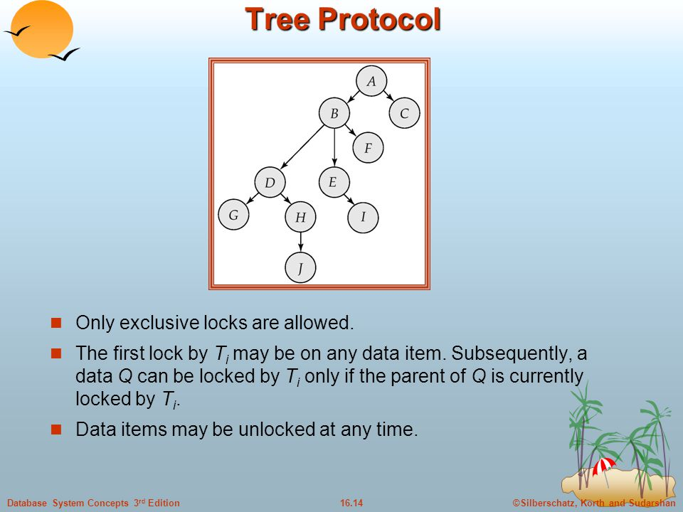©Silberschatz, Korth and Sudarshan16.14Database System Concepts 3 rd Edition Tree Protocol Only exclusive locks are allowed.