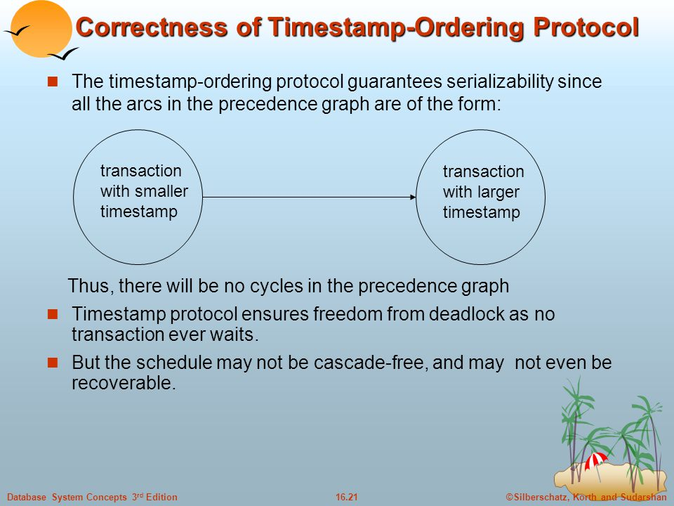 ©Silberschatz, Korth and Sudarshan16.21Database System Concepts 3 rd Edition Correctness of Timestamp-Ordering Protocol The timestamp-ordering protocol guarantees serializability since all the arcs in the precedence graph are of the form: Thus, there will be no cycles in the precedence graph Timestamp protocol ensures freedom from deadlock as no transaction ever waits.