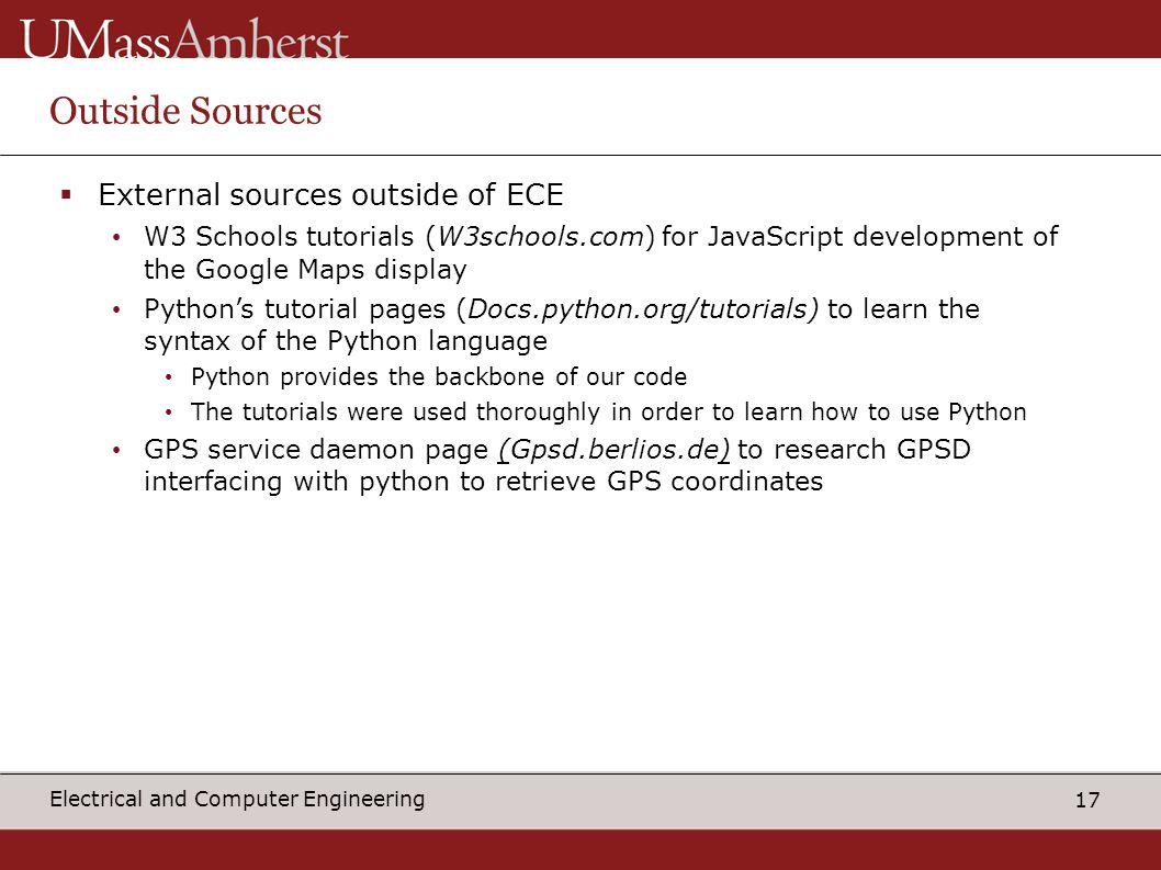 Python Gps Map