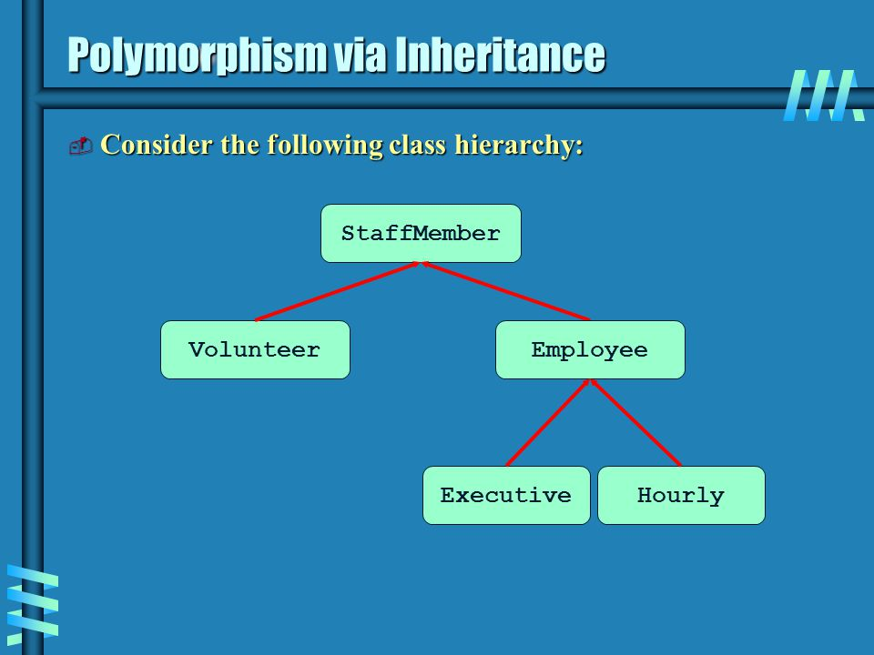 Polymorphism via Inheritance  Consider the following class hierarchy: StaffMember VolunteerEmployee ExecutiveHourly
