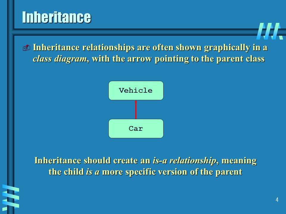 4 Inheritance  Inheritance relationships are often shown graphically in a class diagram, with the arrow pointing to the parent class Inheritance should create an is-a relationship, meaning the child is a more specific version of the parent Vehicle Car