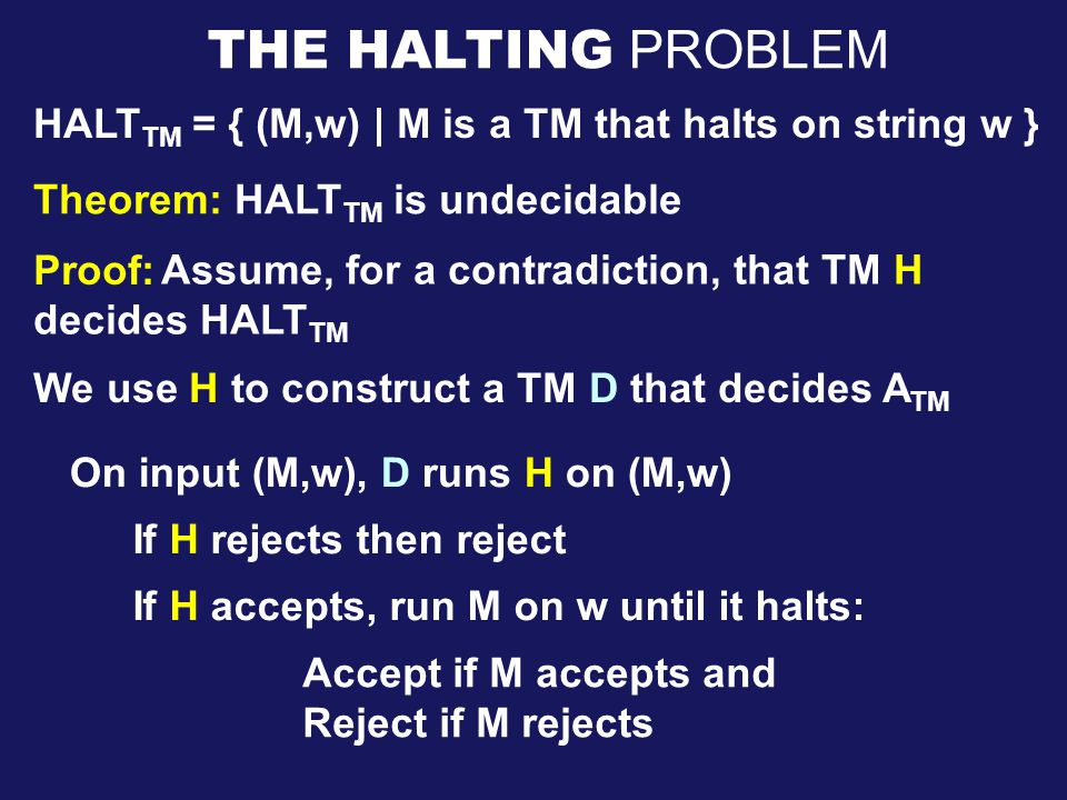 HALT TM = { (M,w) | M is a TM that halts on string w } Theorem: HALT TM is undecidable THE HALTING PROBLEM Proof: Assume, for a contradiction, that TM H decides HALT TM We use H to construct a TM D that decides A TM On input (M,w), D runs H on (M,w) If H rejects then reject If H accepts, run M on w until it halts: Accept if M accepts and Reject if M rejects