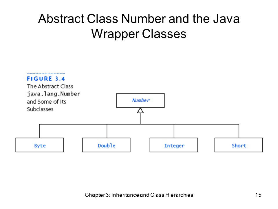 Chapter 3: Inheritance and Class Hierarchies15 Abstract Class Number and the Java Wrapper Classes