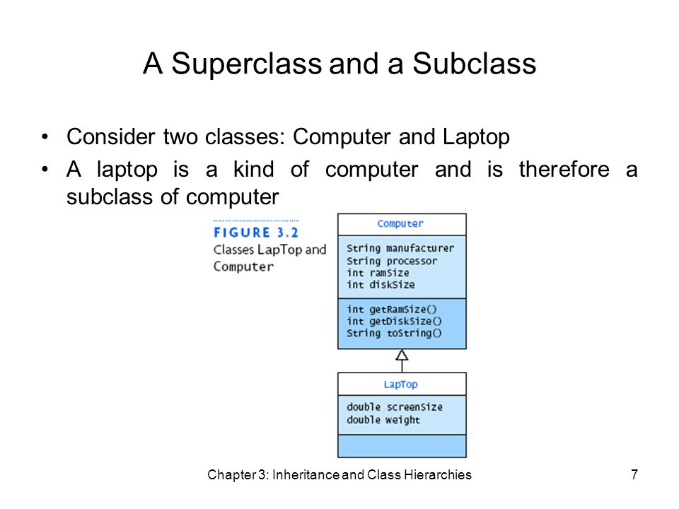 Chapter 3: Inheritance and Class Hierarchies7 A Superclass and a Subclass Consider two classes: Computer and Laptop A laptop is a kind of computer and is therefore a subclass of computer