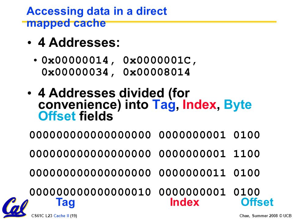 CS61C L23 Cache II (19) Chae, Summer 2008 © UCB 4 Addresses: 0x , 0x C, 0x , 0x Addresses divided (for convenience) into Tag, Index, Byte Offset fields Tag Index Offset Accessing data in a direct mapped cache