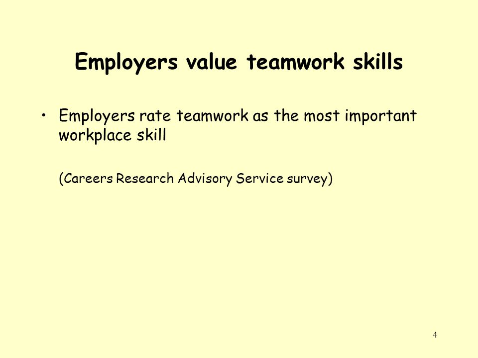 4 Employers value teamwork skills Employers rate teamwork as the most important workplace skill (Careers Research Advisory Service survey)
