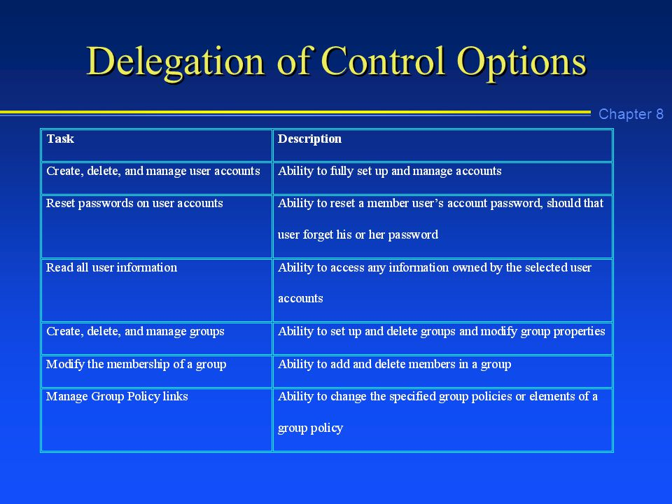 Chapter 8 Delegation of Control Options