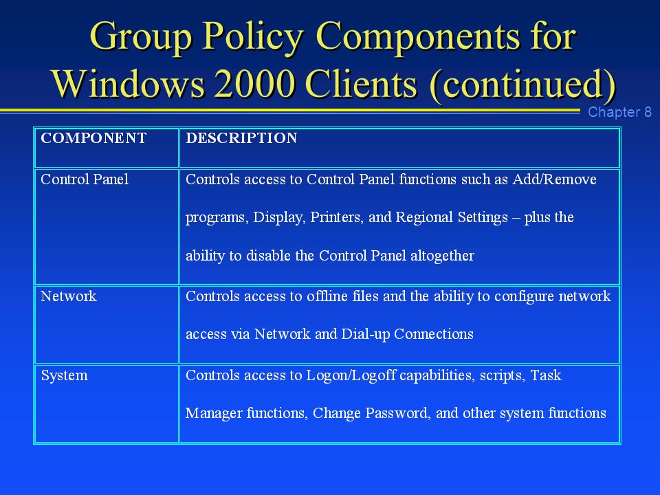 Chapter 8 Group Policy Components for Windows 2000 Clients (continued)