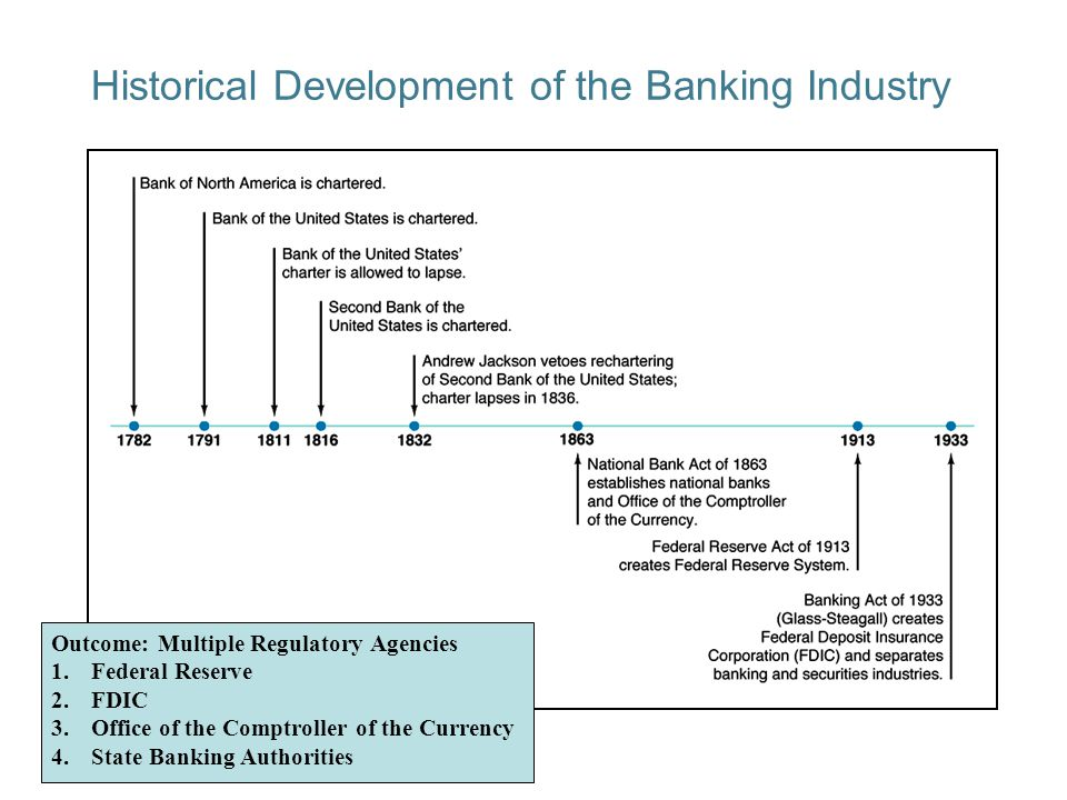 dividend analysis of banking industry National bank was the first bank to rise its dividend in late 2010 signaling a possible increase from the other banks the last 10 years saw a significant growth there is no indication of trouble looming and the average analyst rating is a buy depending on your investing strategy, it may be time to get on the.