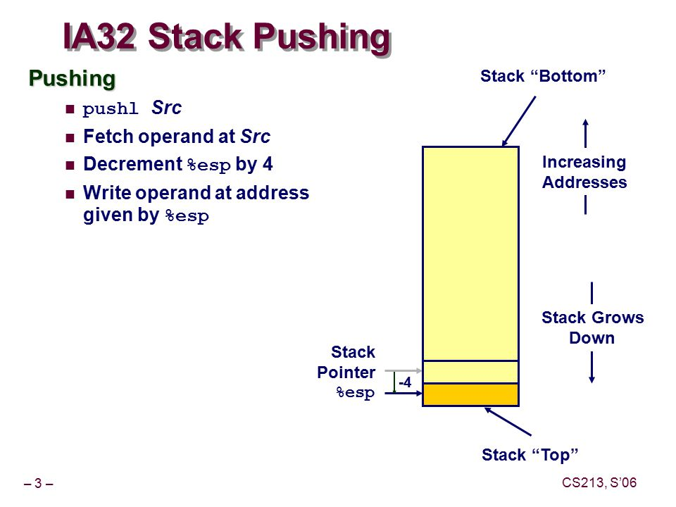 – 3 – CS213, S'06 IA32 Stack Pushing Pushing pushl Src Fetch operand at Src Decrement %esp by 4 Write operand at address given by %esp Stack Grows Down Increasing Addresses Stack Top Stack Bottom Stack Pointer %esp -4