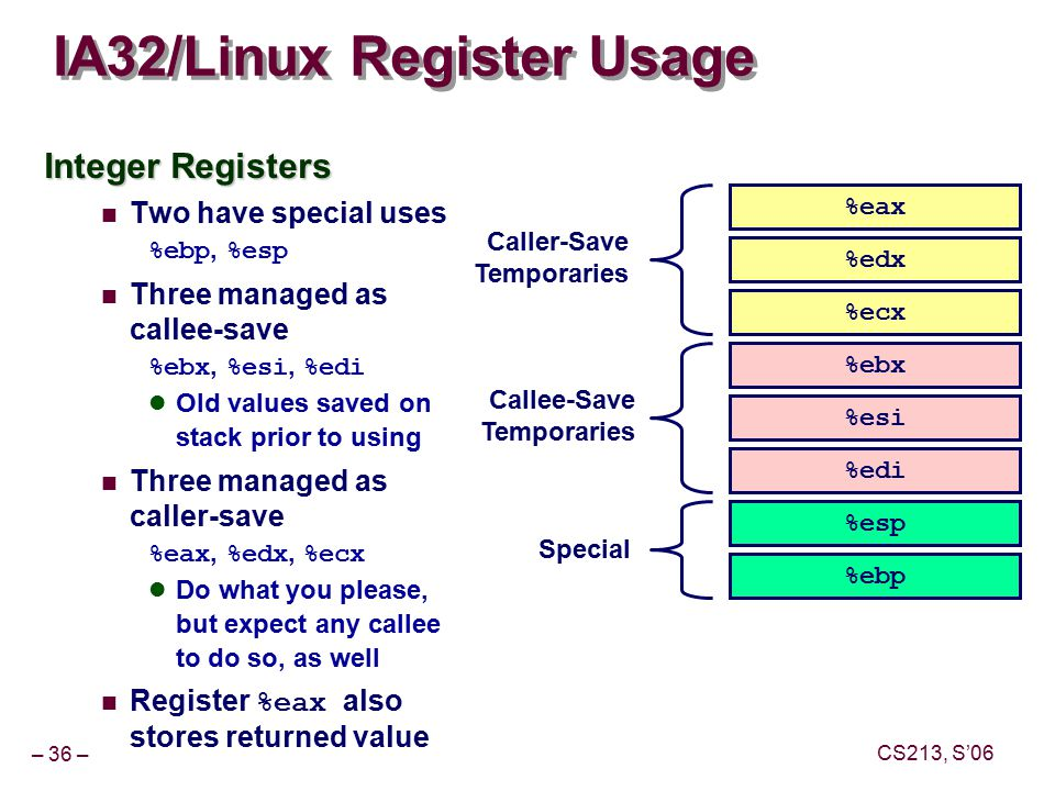 – 36 – CS213, S'06 IA32/Linux Register Usage Integer Registers Two have special uses %ebp, %esp Three managed as callee-save %ebx, %esi, %edi Old values saved on stack prior to using Three managed as caller-save %eax, %edx, %ecx Do what you please, but expect any callee to do so, as well Register %eax also stores returned value %eax %edx %ecx %ebx %esi %edi %esp %ebp Caller-Save Temporaries Callee-Save Temporaries Special
