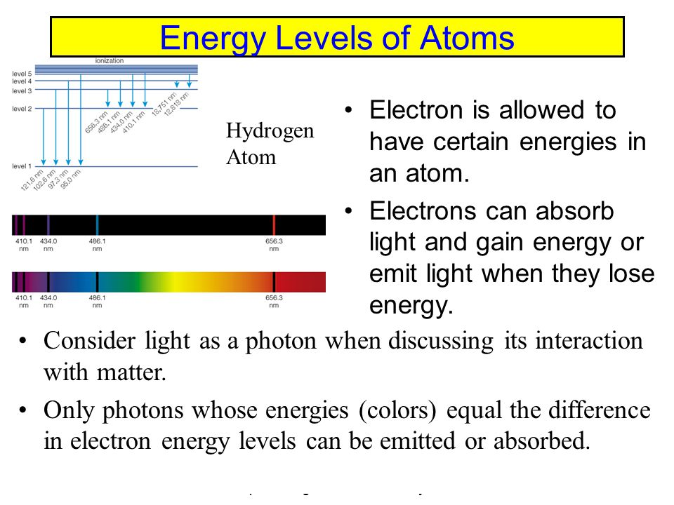 © 2005 Pearson Education Inc., publishing as Addison-Wesley Energy Levels of Atoms Electron is allowed to have certain energies in an atom.