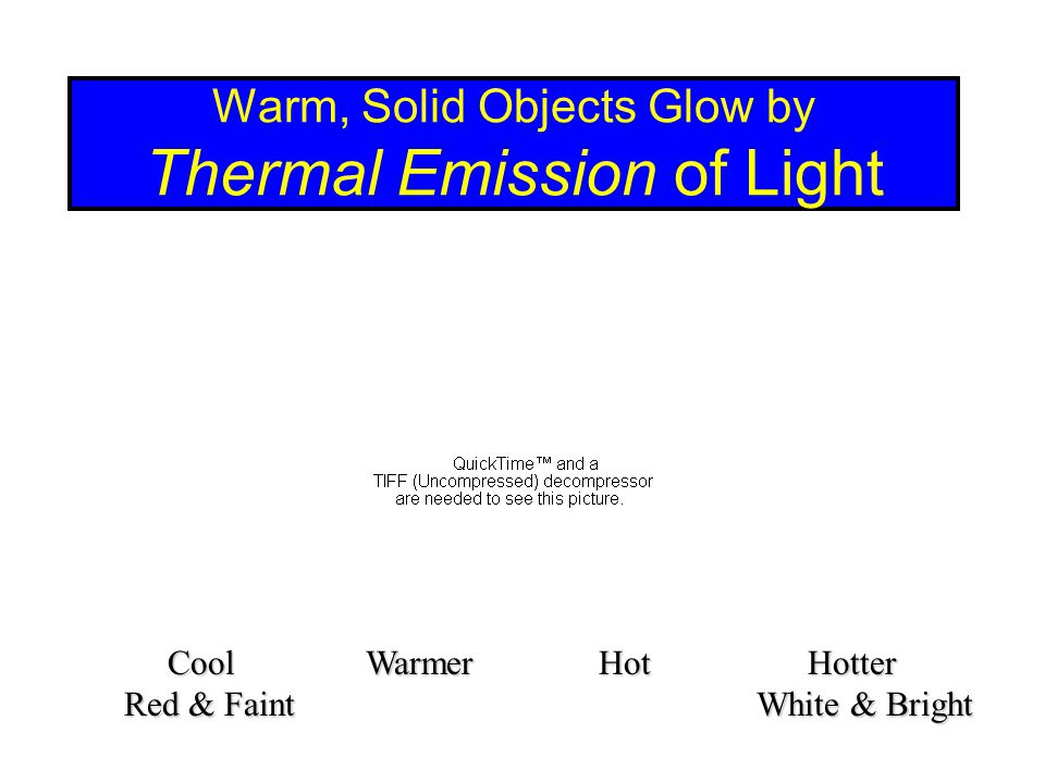 © 2005 Pearson Education Inc., publishing as Addison-Wesley Warm, Solid Objects Glow by Thermal Emission of Light Cool Warmer Hot Hotter Cool Warmer Hot Hotter Red & Faint White & Bright