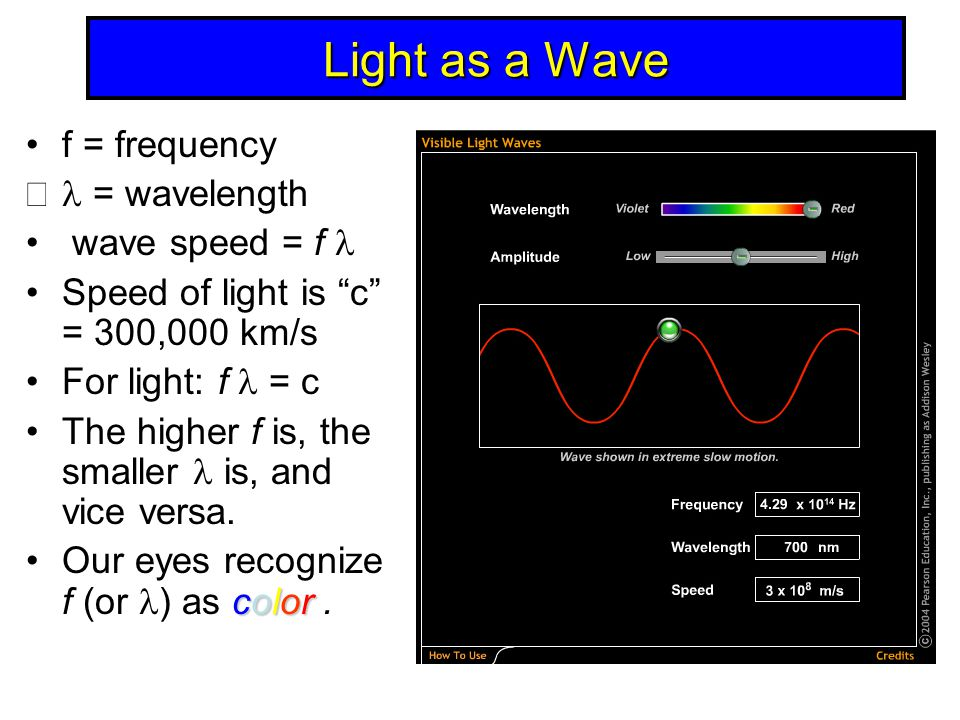 © 2005 Pearson Education Inc., publishing as Addison-Wesley Light as a Wave f = frequency  = wavelength wave speed = f Speed of light is c = 300,000 km/s For light: f = c The higher f is, the smaller is, and vice versa.