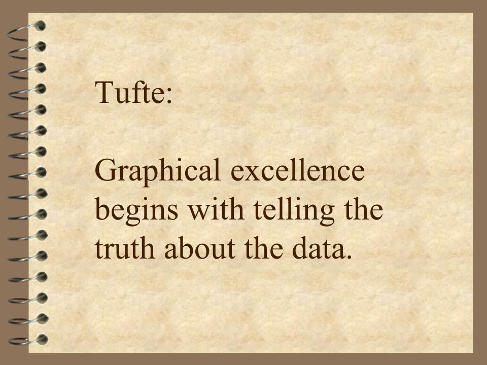 Tufte: Graphical excellence begins with telling the truth about the data.