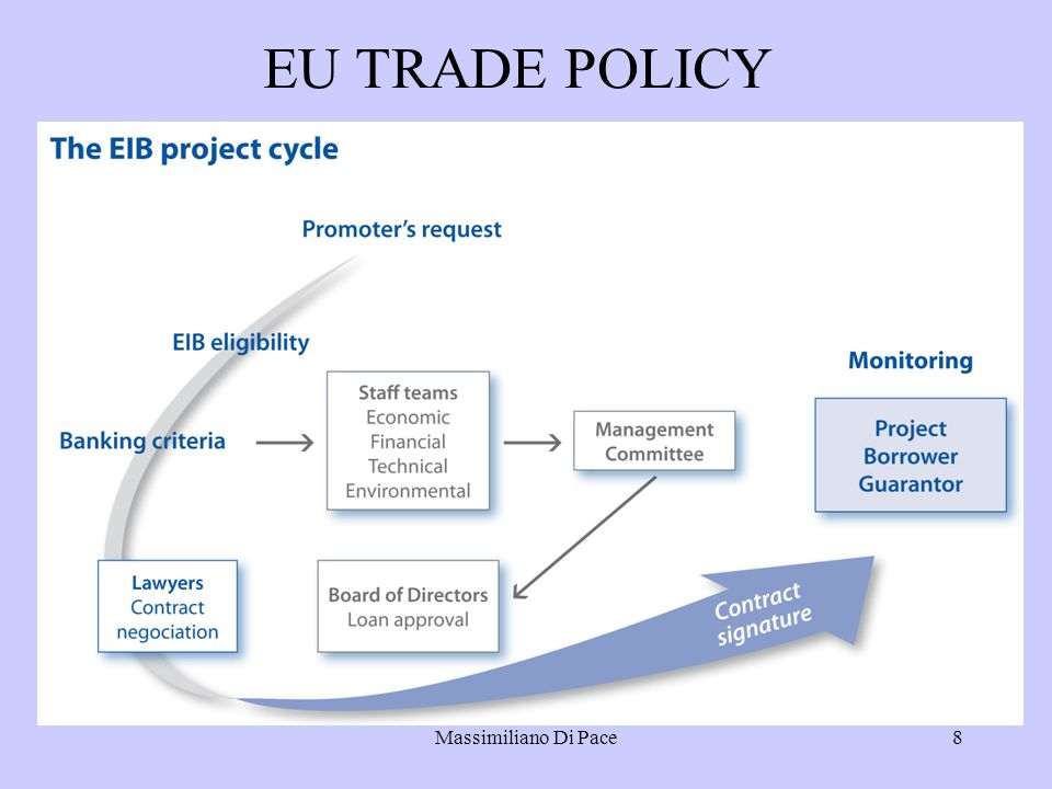 Massimiliano Di Pace8 EU TRADE POLICY
