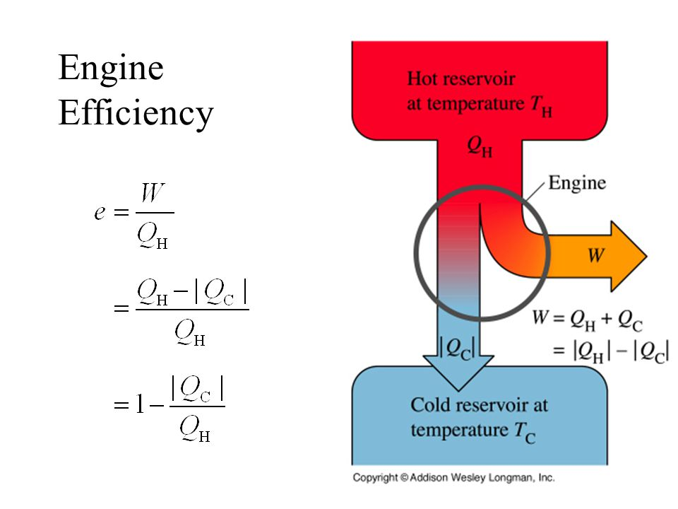 Engine Efficiency