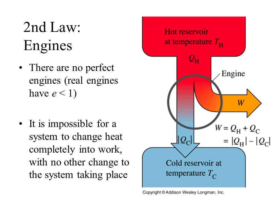 2nd Law: Engines There are no perfect engines (real engines have e < 1) It is impossible for a system to change heat completely into work, with no other change to the system taking place