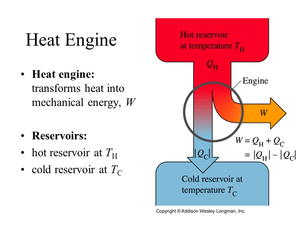 Heat Engine Heat engine: transforms heat into mechanical energy, W Reservoirs: hot reservoir at T H cold reservoir at T C