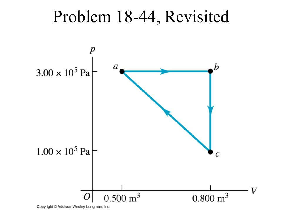 Problem 18-44, Revisited