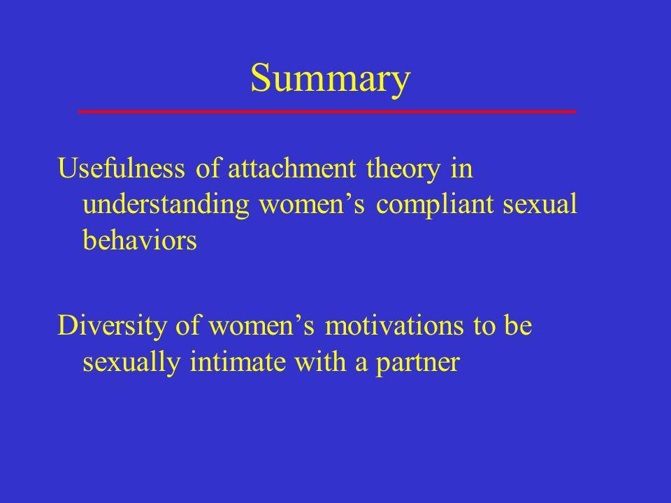 Sexually compliant behavior