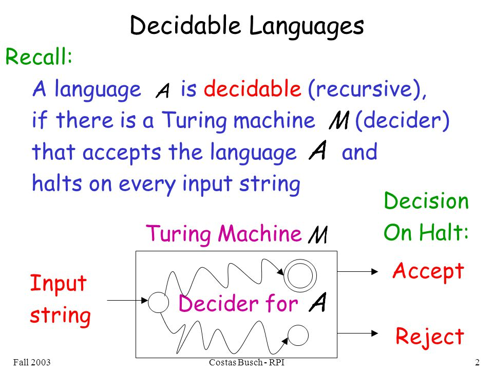 Fall 2003Costas Busch - RPI2 Recall: A language is decidable (recursive), if there is a Turing machine (decider) that accepts the language and halts on every input string Turing Machine Input string Accept Reject Decider for Decision On Halt: Decidable Languages
