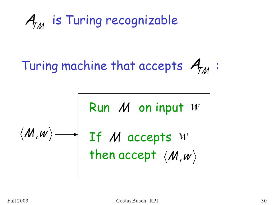 Fall 2003Costas Busch - RPI30 Turing machine that accepts : Run on input If accepts then accept is Turing recognizable