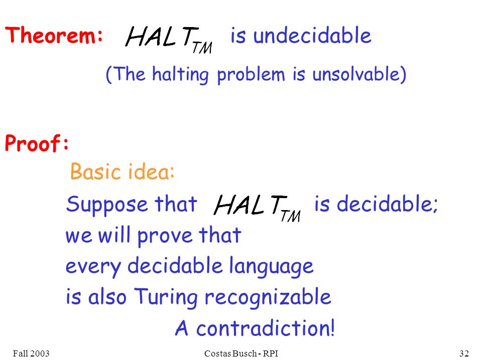 Fall 2003Costas Busch - RPI32 Theorem: (The halting problem is unsolvable) Proof: Suppose that is decidable; we will prove that every decidable language is also Turing recognizable is undecidable Basic idea: A contradiction!