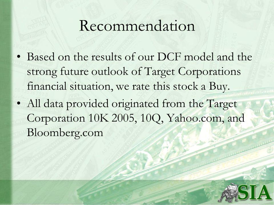 target corporation 10k