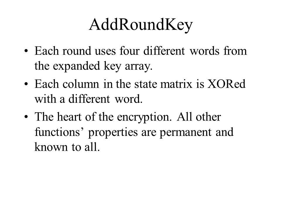 Algorithm Scheme  AddRoundKey Each round uses four different