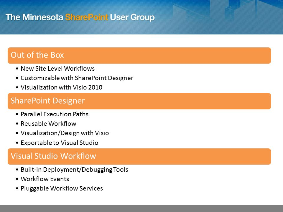 Out of the Box New Site Level Workflows Customizable with SharePoint Designer Visualization with Visio 2010 SharePoint Designer Parallel Execution Paths Reusable Workflow Visualization/Design with Visio Exportable to Visual Studio Visual Studio Workflow Built-in Deployment/Debugging Tools Workflow Events Pluggable Workflow Services