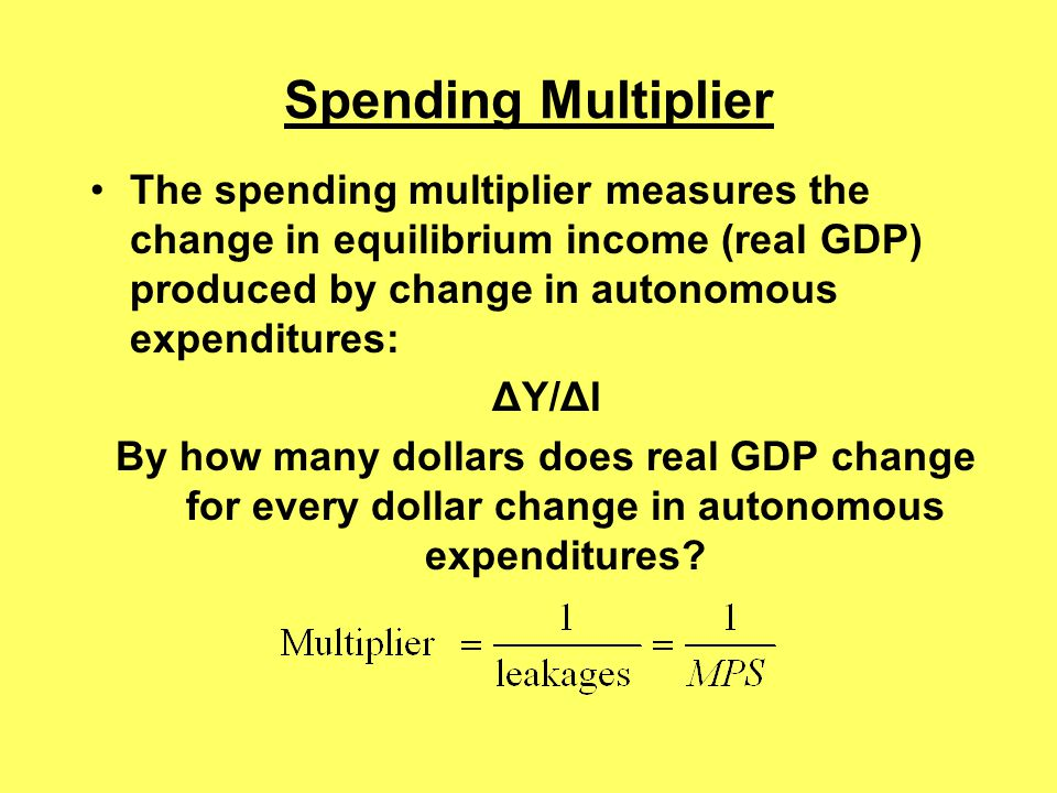 Spending Multiplier The spending multiplier measures the change in equilibrium income (real GDP) produced by change in autonomous expenditures: ΔY/ΔI By how many dollars does real GDP change for every dollar change in autonomous expenditures