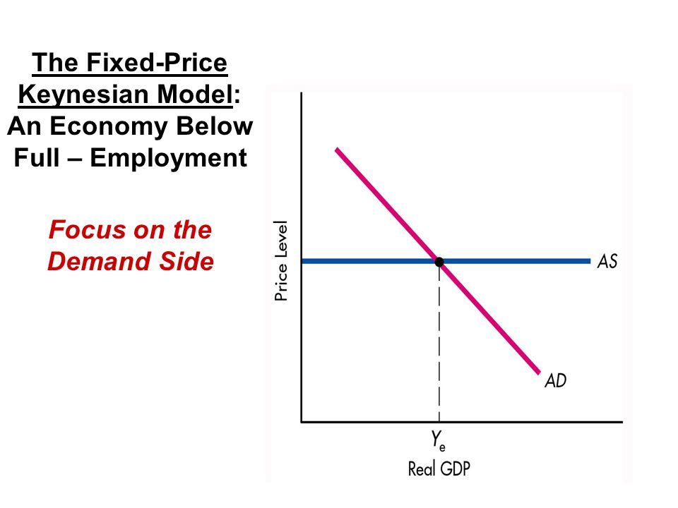 The Fixed-Price Keynesian Model: An Economy Below Full – Employment Focus on the Demand Side