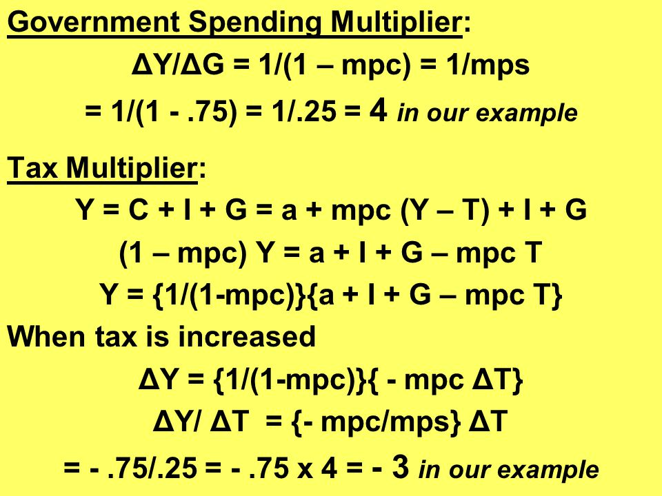 Government Spending Multiplier: ΔY/ΔG = 1/(1 – mpc) = 1/mps = 1/(1 -.75) = 1/.25 = 4 in our example Tax Multiplier: Y = C + I + G = a + mpc (Y – T) + I + G (1 – mpc) Y = a + I + G – mpc T Y = {1/(1-mpc)}{a + I + G – mpc T} When tax is increased ΔY = {1/(1-mpc)}{ - mpc ΔT} ΔY/ ΔT = {- mpc/mps} ΔT = -.75/.25 = -.75 x 4 = - 3 in our example