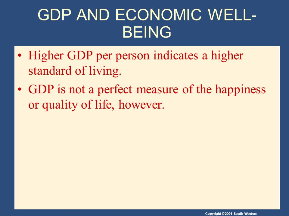 Copyright © 2004 South-Western GDP AND ECONOMIC WELL- BEING Higher GDP per person indicates a higher standard of living.