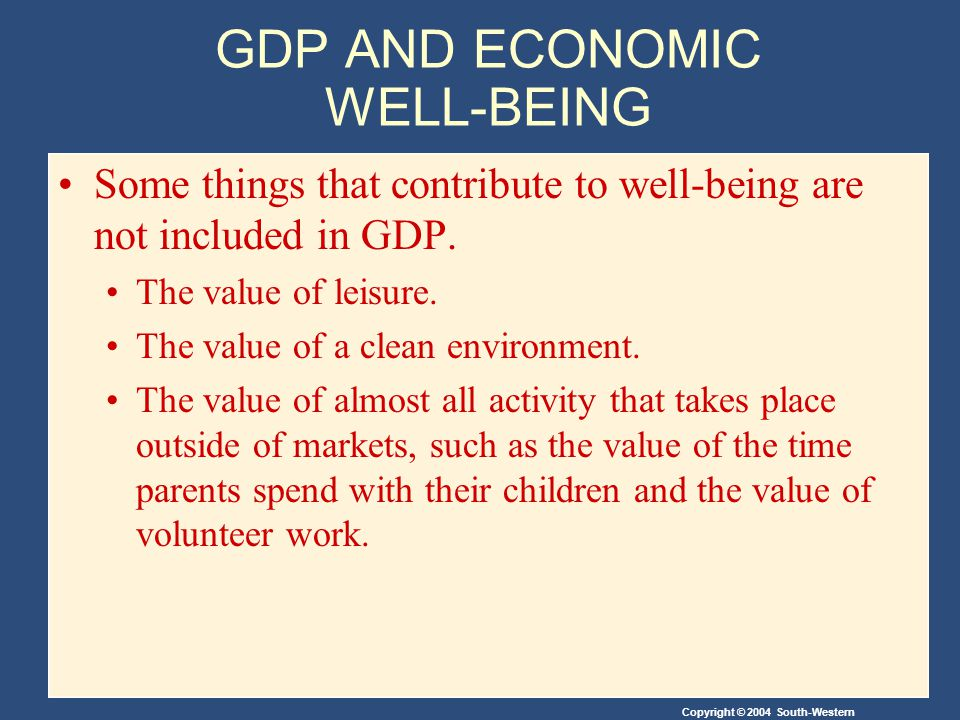 Copyright © 2004 South-Western GDP AND ECONOMIC WELL-BEING Some things that contribute to well-being are not included in GDP.